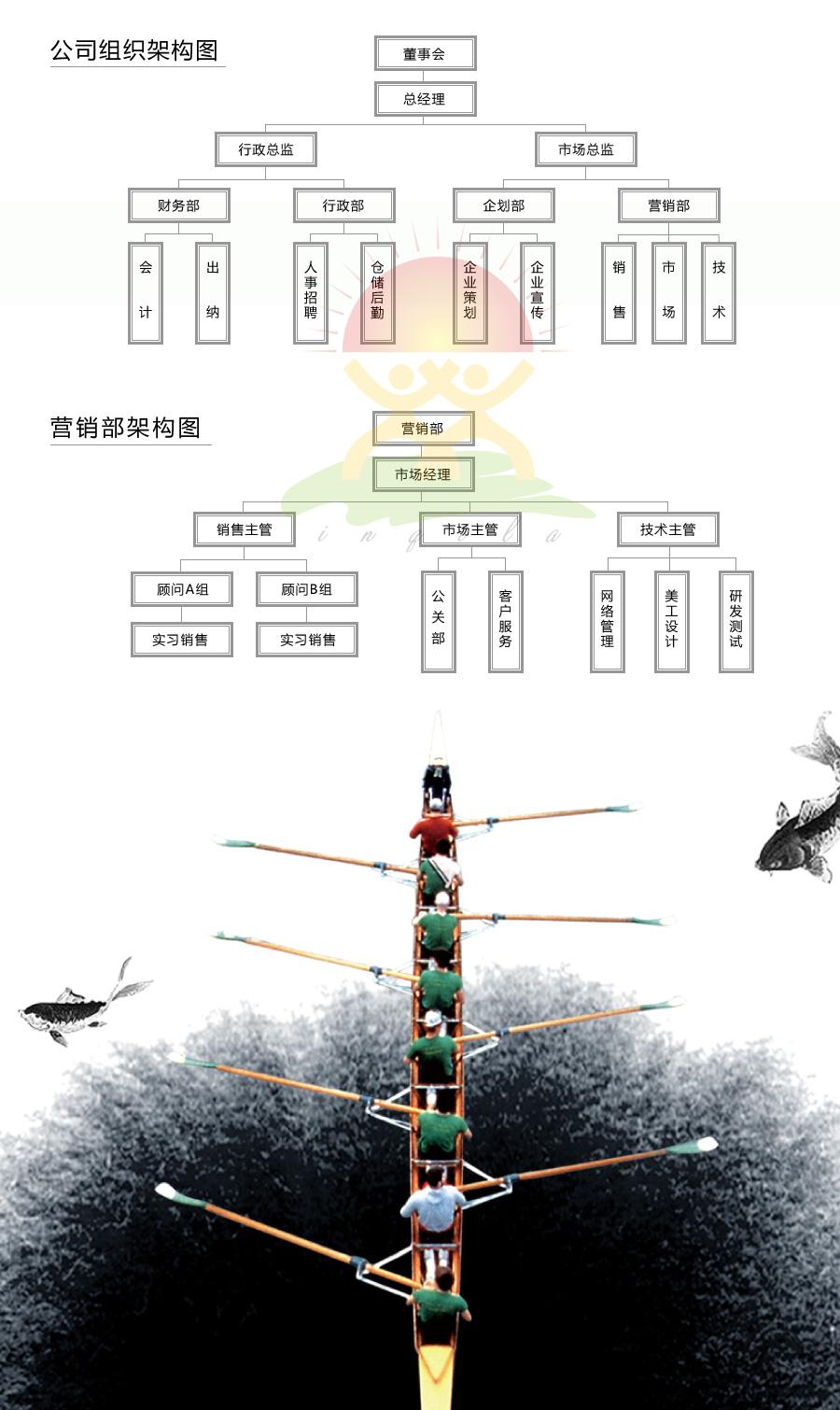 滑滑梯_淘氣堡_水上樂園_英奇利游樂設備廠組織架構.jpg